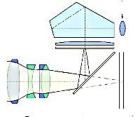 mirror-prizm-mechanism